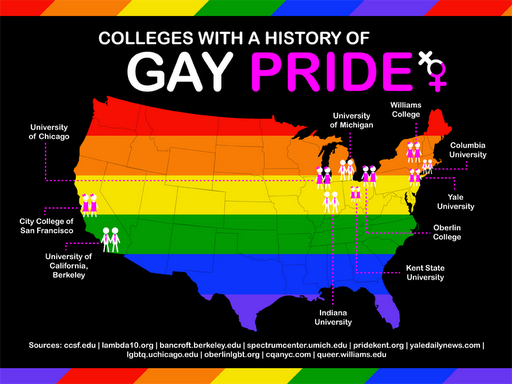 Oberlin College Gay Statistics Suicide 2018