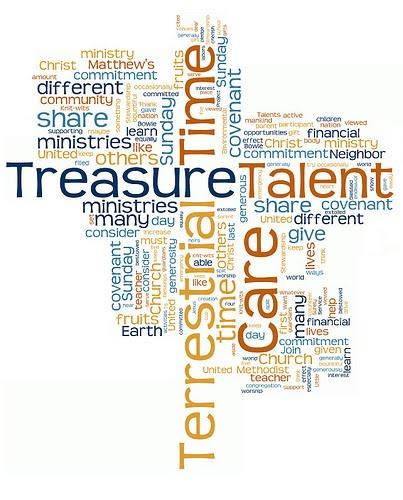 Talents | The Closet Professor